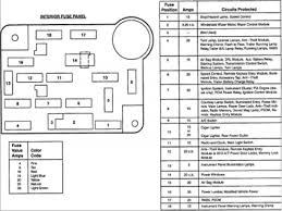 1998 ford econoline fuse box diagram ford wiring diagram gallery 1999 ford expedition fuse diagram at 1998 Expedition Fuse Box Diagram