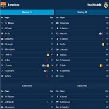 Soccer Lineups Soccer Lineups Widget Substitutes Data Api Xml Feed