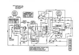kubota rtv wiring diagram wiring diagram and schematics kubota rtv 500 engine diagram kubota electrical wiring diagram wiring diagram