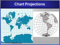 Navigation Nau 102 Lesson Ppt Video Online Download