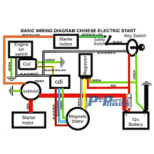 chinese 110 atv wiring diagram mill odicis showy baja 90 taotao 110cc atv wiring diagram at Chinese 110cc Atv Wiring Schematic