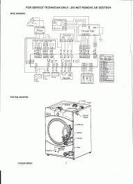 ge little swan frontload washer help appliance aid thumb1 thumb2 thumb3