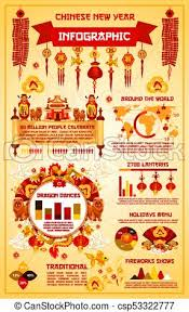 Chinese New Year Chart Chinese New Year Holiday Infographic Template