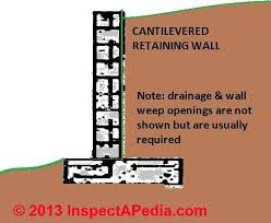 Small Picture Inclined Retaining Wall Retaining Wall Solutions Retaining Walls