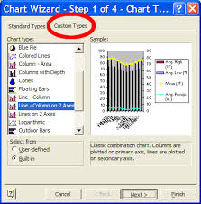 How To Create A Climatogram