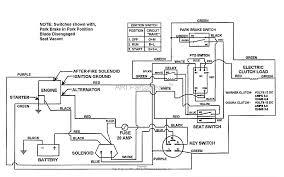sno way plow wiring diagram wiring diagrams tarako org Boss Bv9986bi Wiring Diagram sno way joystick wiring diagram 11 snow plow solenoid arduino joystick module exle Boss BV9986BI Manual