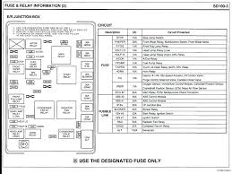 2005 nissan altima fuse diagram davejenkins club Nissan Altima SE at 01 Altima Removing Fuse Box