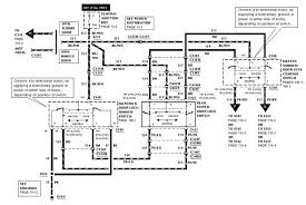 f150 wiring diagram generous wiring diagram electrical circuit 2007 f150 wiring diagram ignition wiring diagram ford diagrams the archived on wiring diagram category post f150 wiring diagram ford
