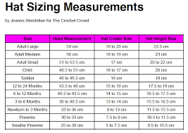 Baby Head Size Chart Inches Baby Head Measurements Chart Baby Head Size Chart In Womb