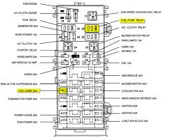 similiar ford fuel pump relay location keywords ford explorer 1996 ford exporer no power fuel pump relay help html car