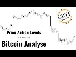Banana Coin Price Chart How To Buy Banana Coin Trade Review Http Sytisumyxahi Cf