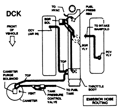 vacuum lines schematics 1986 1989 5 0 and 5 l tpi vacuum line diagram