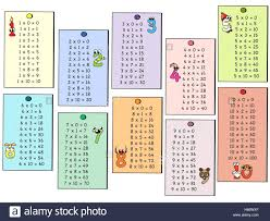 Multiplication Tables 1 10 Times Tables 1 10 Multiplication Table 1 Printable Amazing Buy Times