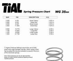 Tial Mvs Spring Chart Extreme Psi Your 1 Source For In Stock Performance Parts