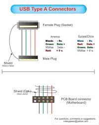 keypad wiring diagram wiring diagram shrutiradio iei 212w weatherproof keypad at Iei Keypad Wiring Diagram