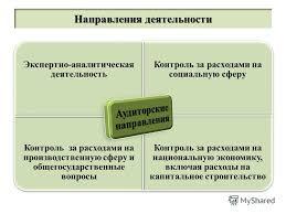 Презентация на тему Статус контрольно счетной палаты В  6 Экспертно аналитическая деятельность