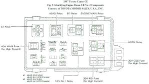 95 toyota corolla fuse box diagram interior 1995 battery block and full size of 1995 toyota corolla interior fuse box diagram 95 basic wiring o diagrams parts