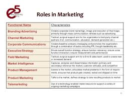 Duties Of A Marketing Consultant Roles In Marketing
