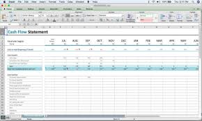 Financial Forecasting Excel Templates Financial Forecast Template Excel Hotel Budgeting And Forecasting