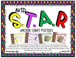 Avid Anchor Charts Avid S T A R Notes Anchor Charts