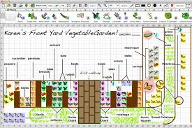 Small Picture Design A Vegetable Garden Layout Markcastroco