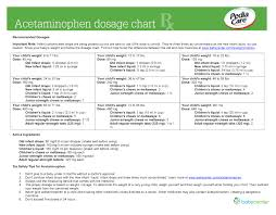 Infant Tylenol Chart 2017 Acetaminophen And Ibuprofen Dosage Charts