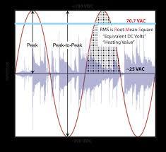 70 v sound system myths rated voltage popular rated voltages include 25v 70 v 100v and 140v