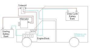 image result for rv battery isolator wiring diagram rv electrical battery wiring diagram class a image result for rv battery isolator wiring diagram