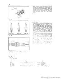 sl350 wiring harness wiring diagram for professional • 1972 honda sl350 wiring diagram 1972 engine image car wiring harness wiring harness terminals and