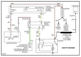 chrysler crossfire stereo wiring diagram 2007 chrysler 300 stereo wiring diagram wiring diagram chrysler car radio stereo audio wiring diagram autoradio