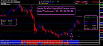 Nifty Charting Software Nifty Buy Sell Signal Software Free Download Buy Sell
