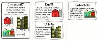 Urban Suburban Rural Rural Urban Suburban Communities Poster Educational Ideas