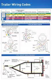 wiring diagrams 7 pin trailer plug diagram tail light bright for 7 way semi trailer plug wiring diagram at Trailer Plug Diagram