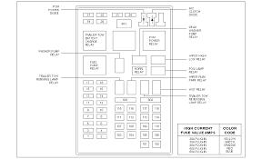 2008 10 28_145828_FUSE1 fuse diagram for 1999 expedition 5 4 windows, radio, lights, don on fuse box diagram for 1999 ford expedition