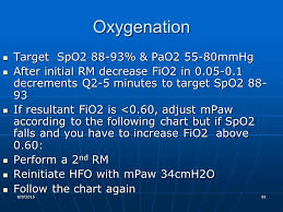 Fio2 Chart 8 9 Mechanical Ventilation Is The Cornerstone Of Supportive