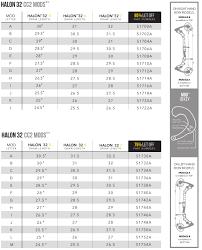 Mod Chart Halon 32 Mod Chart