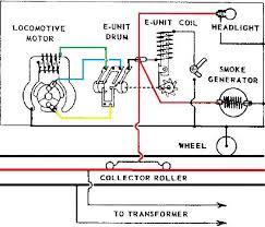 wiring lionel 682 e unit help o gauge railroading on line forum e unit wiring