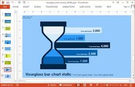 Hour Glass Chart Jpg Fppt