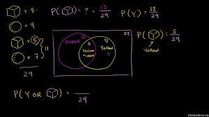 Venn Diagram Problems And Solutions With Formulas Two Way Tables Venn Diagrams And Probability Practice Khan Academy