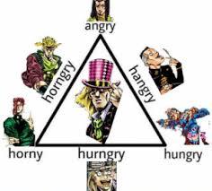 Angry Vt Horny Hurngry Hungry Jojo Bro Chart Horny Meme On