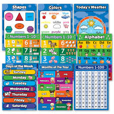 Buy Toddler Learning Laminated Poster Kit 10 Educational