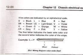 wiring diagram letter codes wiring image wiring toyota wiring diagrams color code toyota wiring diagrams on wiring diagram letter codes