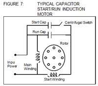 capacitor start run motor wiring diagram cpstrtrn gif wiring Capacitor Start Motor Wiring Diagram capacitor start run motor wiring diagram c drv 5 jpg wiring diagram full version capacitive start motor wiring diagram
