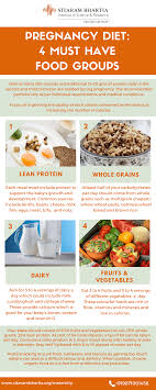 Seafood During Pregnancy Chart Healthy Diet Chart In Pregnancy The Seafood Guide What To