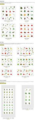 Small Picture The 25 best Edible garden ideas on Pinterest