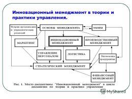 Стратегический инновационный менеджмент курсовая работа  Инновационная деятельность