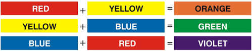 Colour Mixing Chart Pdf Free School Paint Colour Mixing Guide For Kids Fas