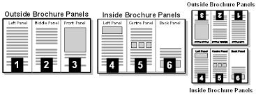 Lpg Openoffice Writer Libreoffice Creating A 3 Panel