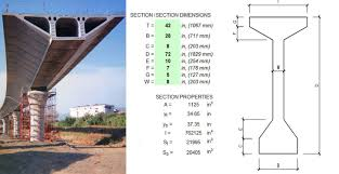 How To Design A Bridge Structure Prestressed Concrete Girder Design For Bridge Structure