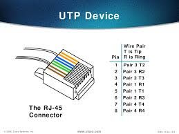cabling 03 25 9 utp device wire pair